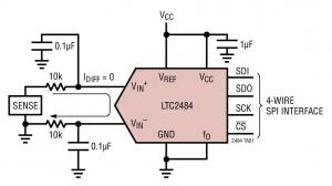 Circuito di esempio per LTC2484